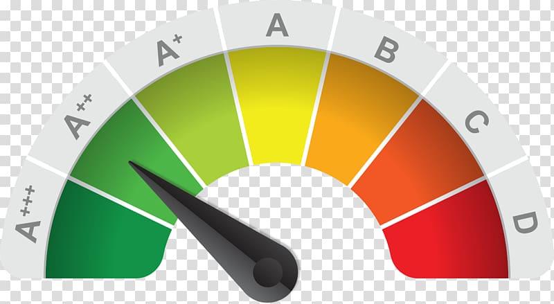 Inca nu stii ce este certificatul de performanta energetica?